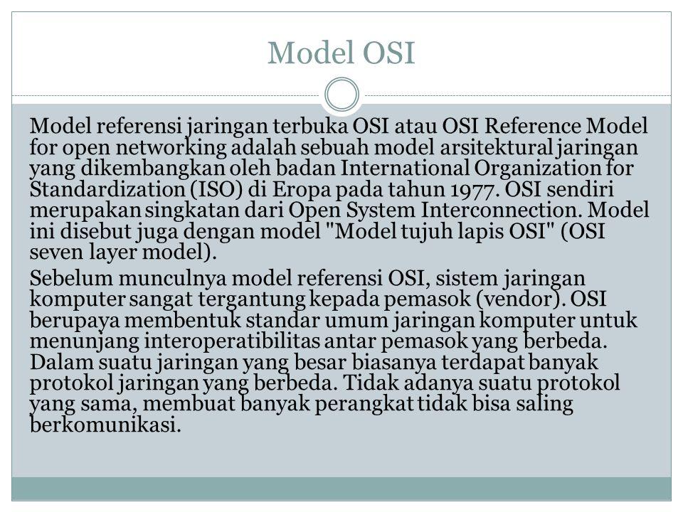 Model referensi jaringan terbuka OSI atau OSI Reference Model for open networking adalah sebuah model arsitektural jaringan yang dikembangkan oleh bad