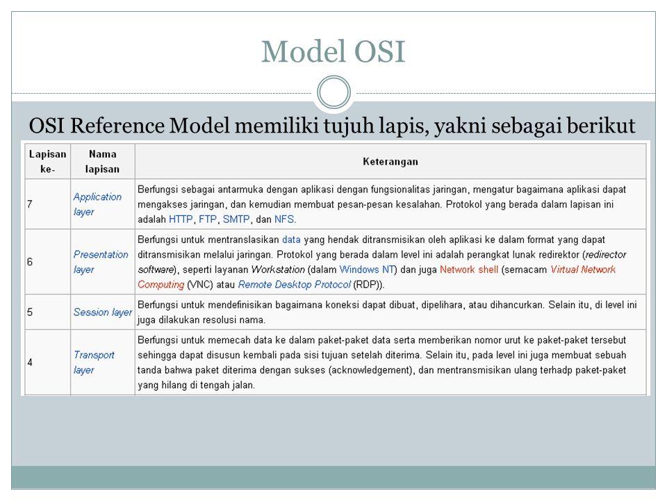 Model OSI OSI Reference Model memiliki tujuh lapis, yakni sebagai berikut