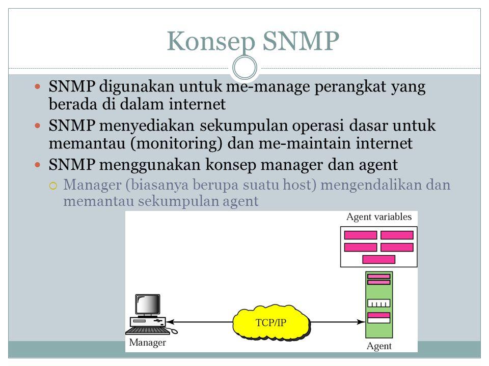 Konsep SNMP  SNMP digunakan untuk me-manage perangkat yang berada di dalam internet  SNMP menyediakan sekumpulan operasi dasar untuk memantau (monit