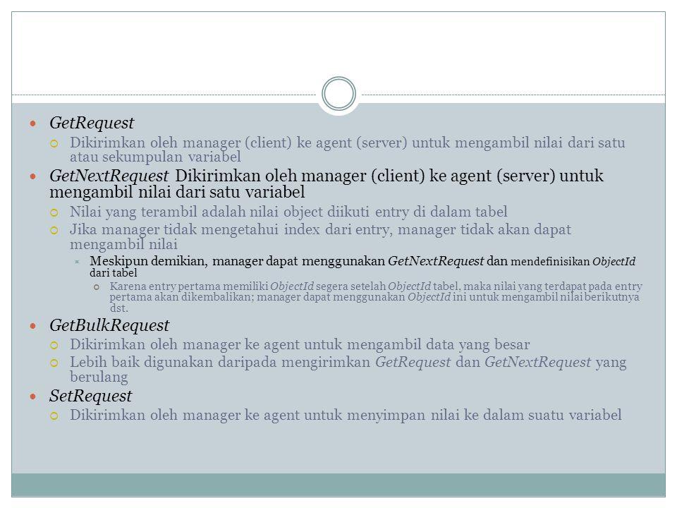  GetRequest  Dikirimkan oleh manager (client) ke agent (server) untuk mengambil nilai dari satu atau sekumpulan variabel  GetNextRequest Dikirimkan
