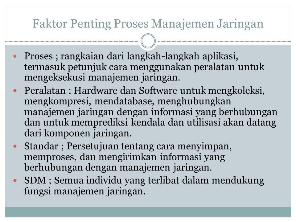 Faktor Penting Proses Manajemen Jaringan  Proses ; rangkaian dari langkah-langkah aplikasi, termasuk petunjuk cara menggunakan peralatan untuk mengek