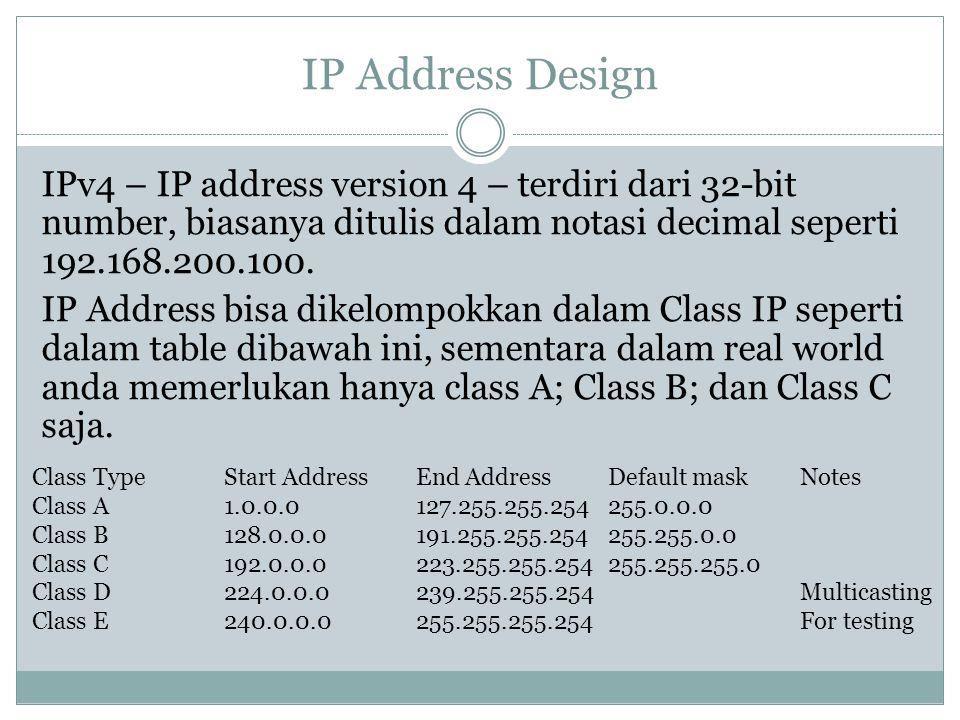 IP Address Design IPv4 – IP address version 4 – terdiri dari 32-bit number, biasanya ditulis dalam notasi decimal seperti 192.168.200.100. IP Address