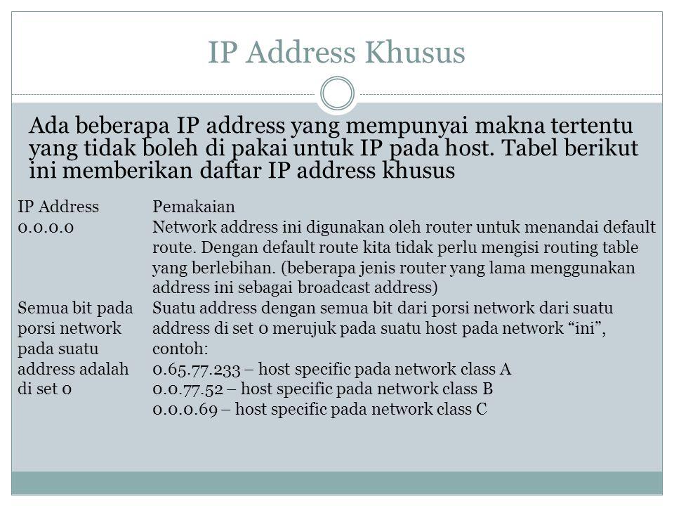 IP Address Khusus Ada beberapa IP address yang mempunyai makna tertentu yang tidak boleh di pakai untuk IP pada host. Tabel berikut ini memberikan daf