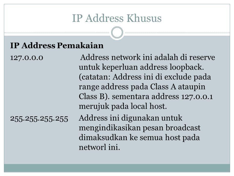 IP Address Khusus IP AddressPemakaian 127.0.0.0Address network ini adalah di reserve untuk keperluan address loopback. (catatan: Address ini di exclud