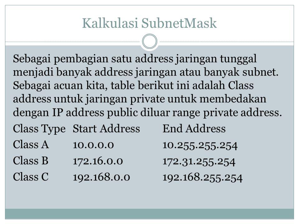Kalkulasi SubnetMask Sebagai pembagian satu address jaringan tunggal menjadi banyak address jaringan atau banyak subnet. Sebagai acuan kita, table ber