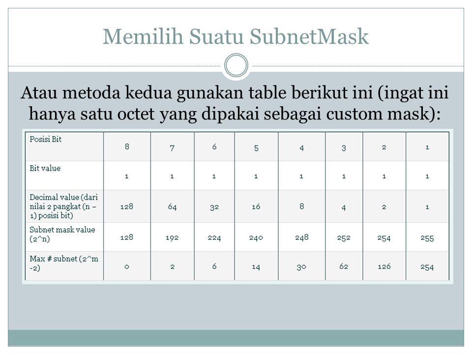 Memilih Suatu SubnetMask Atau metoda kedua gunakan table berikut ini (ingat ini hanya satu octet yang dipakai sebagai custom mask):
