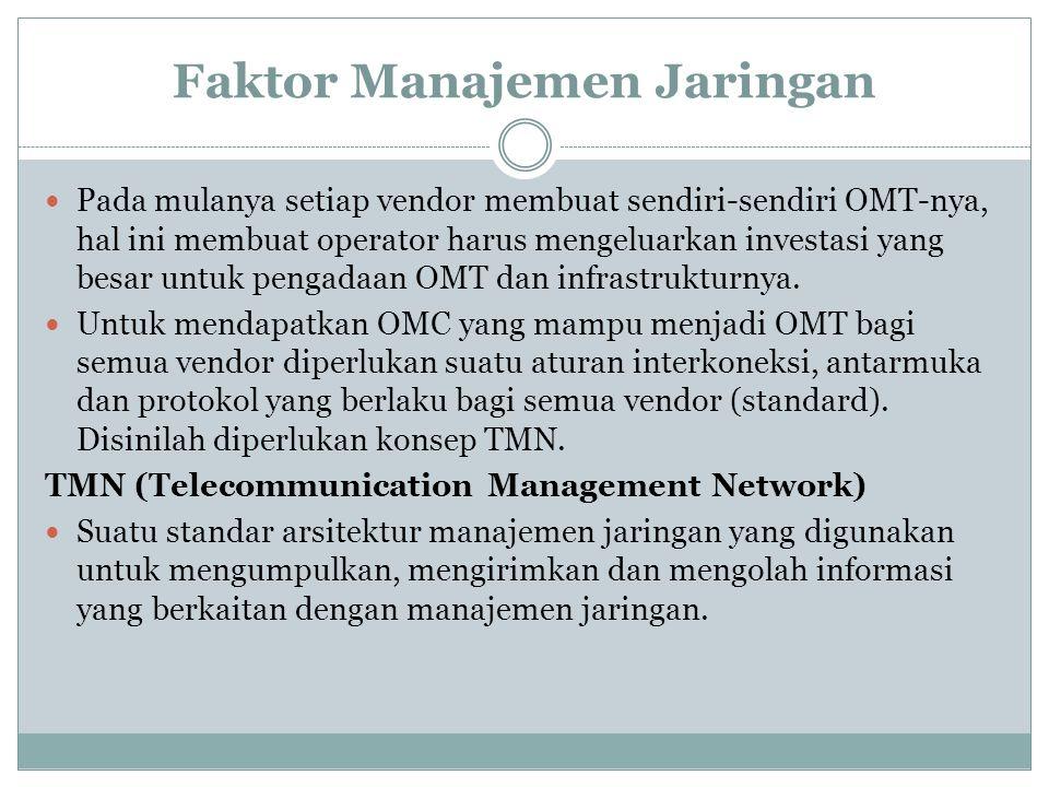  Pada mulanya setiap vendor membuat sendiri-sendiri OMT-nya, hal ini membuat operator harus mengeluarkan investasi yang besar untuk pengadaan OMT dan