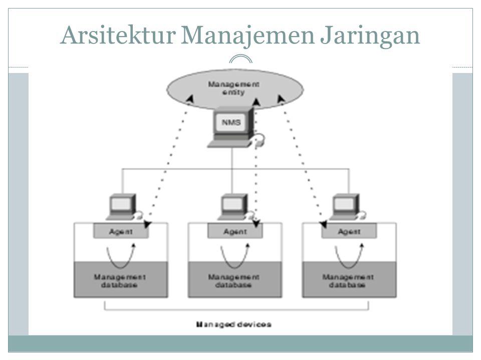 Arsitektur Manajemen Jaringan