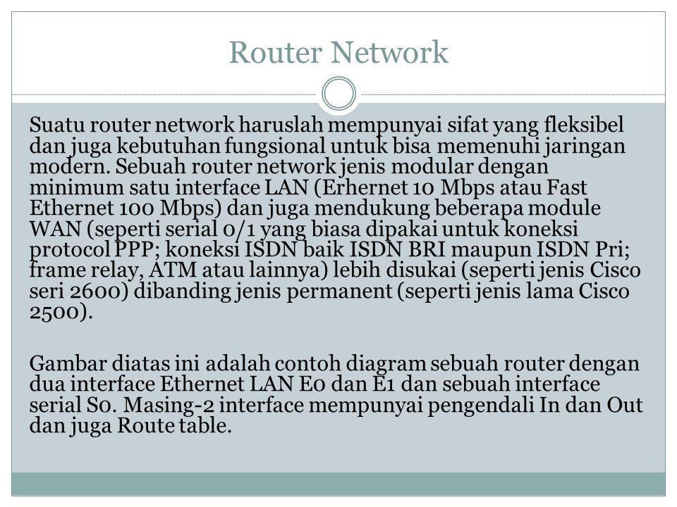 Router Network Suatu router network haruslah mempunyai sifat yang fleksibel dan juga kebutuhan fungsional untuk bisa memenuhi jaringan modern. Sebuah