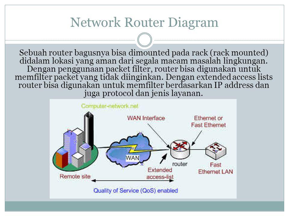 Network Router Diagram Sebuah router bagusnya bisa dimounted pada rack (rack mounted) didalam lokasi yang aman dari segala macam masalah lingkungan. D