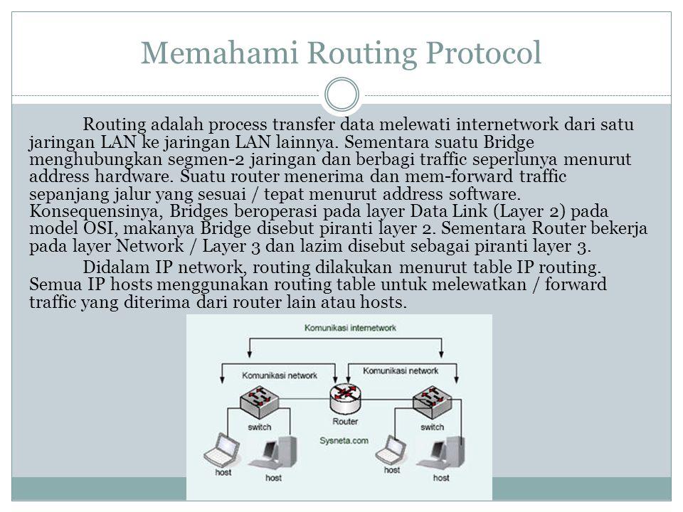 Memahami Routing Protocol Routing adalah process transfer data melewati internetwork dari satu jaringan LAN ke jaringan LAN lainnya. Sementara suatu B
