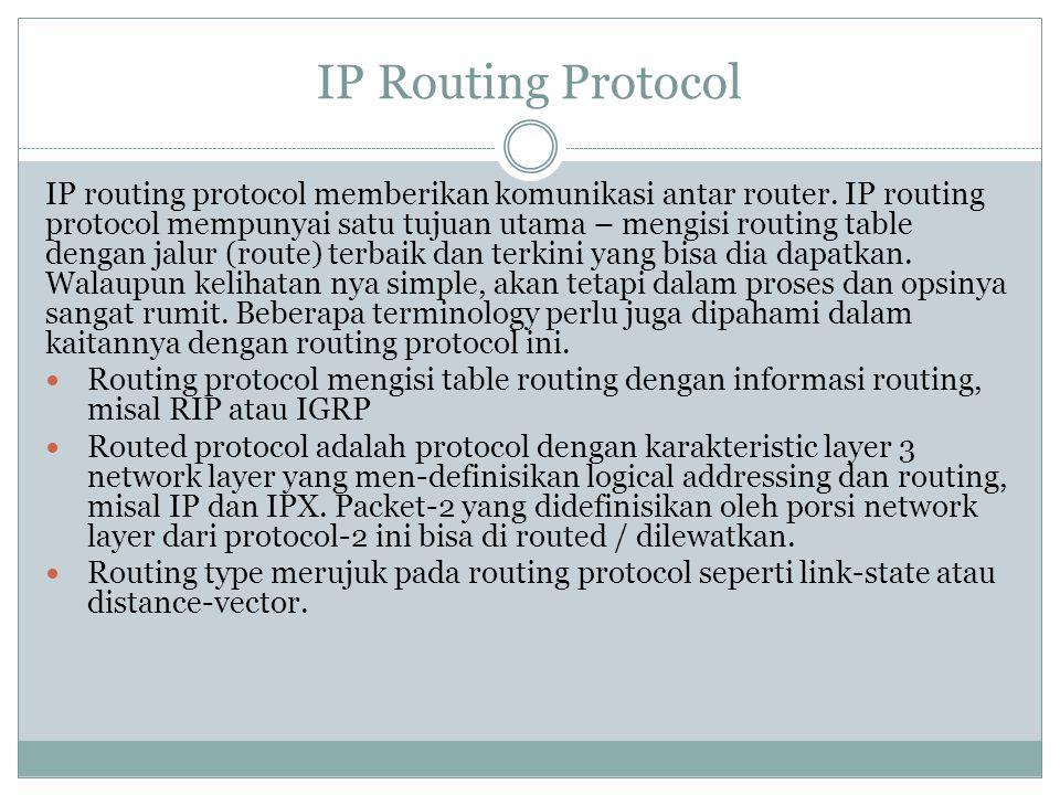 IP Routing Protocol IP routing protocol memberikan komunikasi antar router. IP routing protocol mempunyai satu tujuan utama – mengisi routing table de