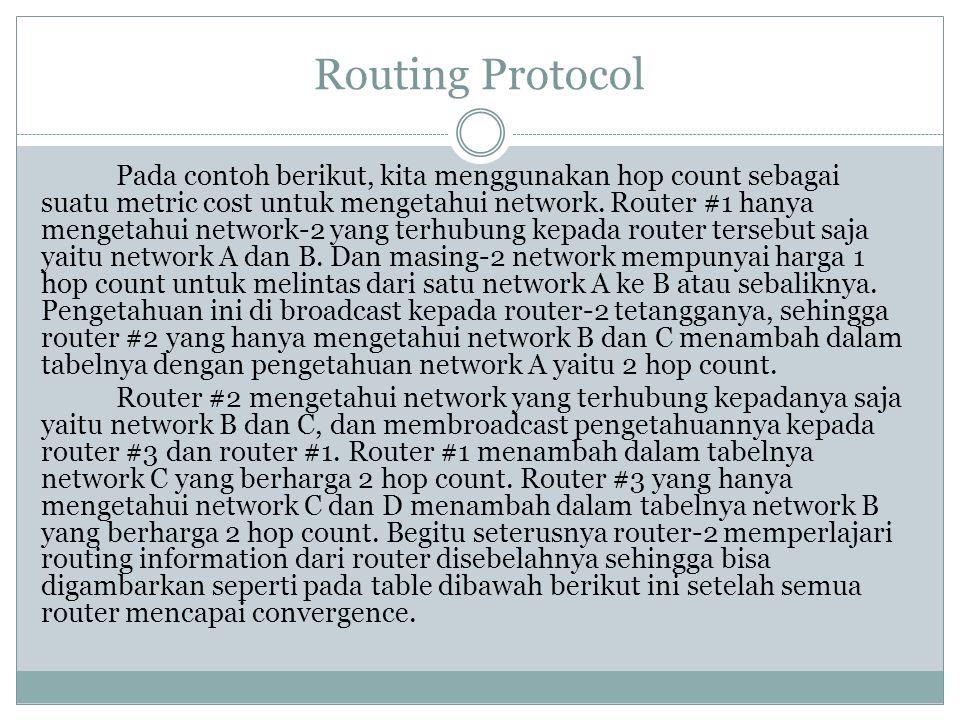 Routing Protocol Pada contoh berikut, kita menggunakan hop count sebagai suatu metric cost untuk mengetahui network. Router #1 hanya mengetahui networ
