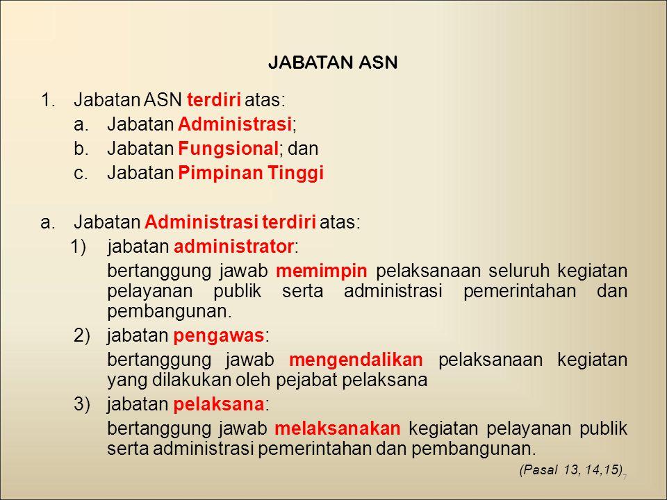 JABATAN ASN 1.Jabatan ASN terdiri atas: a.Jabatan Administrasi; b.Jabatan Fungsional; dan c.Jabatan Pimpinan Tinggi a.Jabatan Administrasi terdiri ata