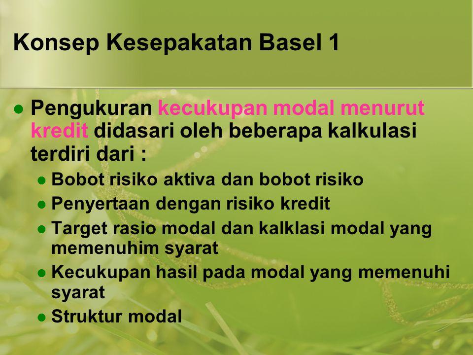 Konsep Kesepakatan Basel 1  Pengukuran kecukupan modal menurut kredit didasari oleh beberapa kalkulasi terdiri dari :  Bobot risiko aktiva dan bobot