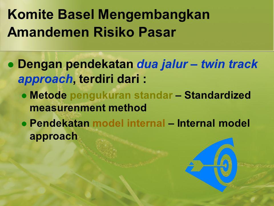Komite Basel Mengembangkan Amandemen Risiko Pasar  Dengan pendekatan dua jalur – twin track approach, terdiri dari :  Metode pengukuran standar – St