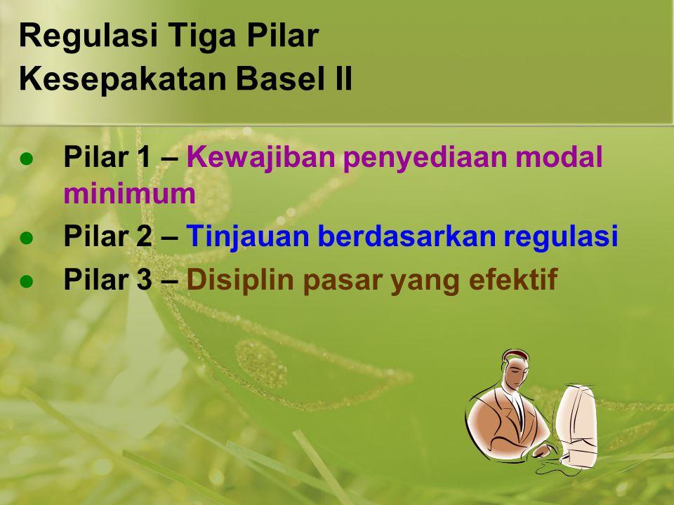 Regulasi Tiga Pilar Kesepakatan Basel II  Pilar 1 – Kewajiban penyediaan modal minimum  Pilar 2 – Tinjauan berdasarkan regulasi  Pilar 3 – Disiplin