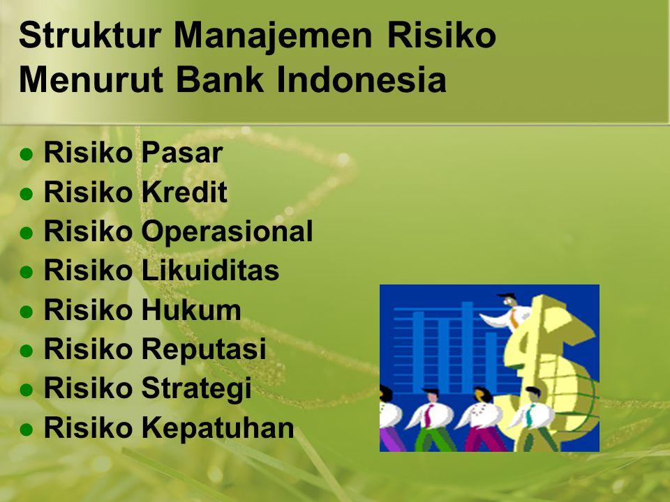 Struktur Manajemen Risiko Menurut Bank Indonesia  Risiko Pasar  Risiko Kredit  Risiko Operasional  Risiko Likuiditas  Risiko Hukum  Risiko Reput