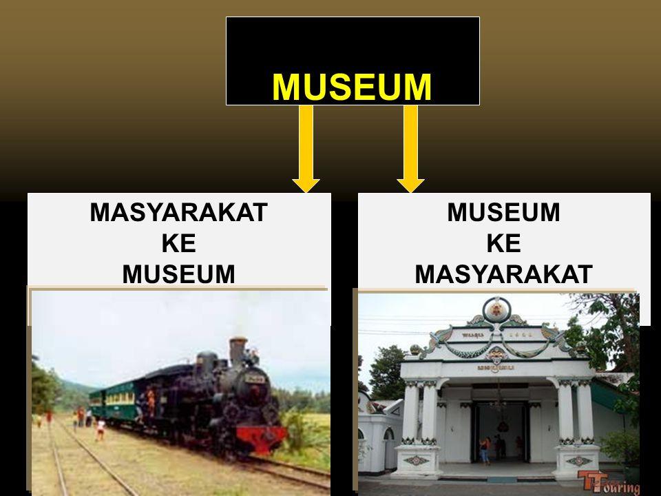 MUSEUM MASYARAKAT KE MUSEUM KE MASYARAKAT