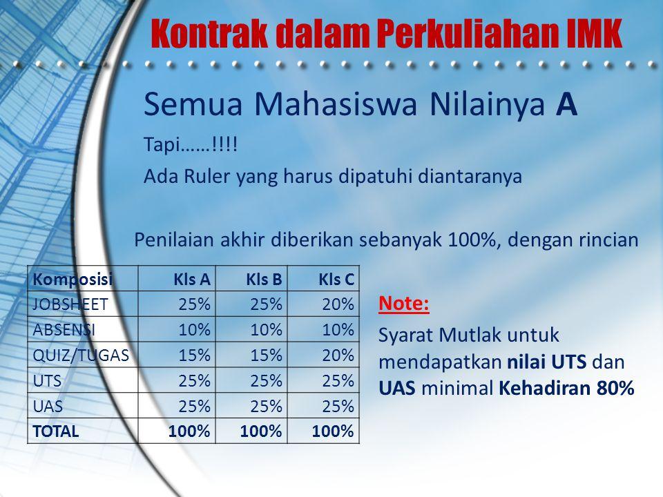 Kontrak dalam Perkuliahan IMK Semua Mahasiswa Nilainya A Tapi……!!!! Ada Ruler yang harus dipatuhi diantaranya Penilaian akhir diberikan sebanyak 100%,