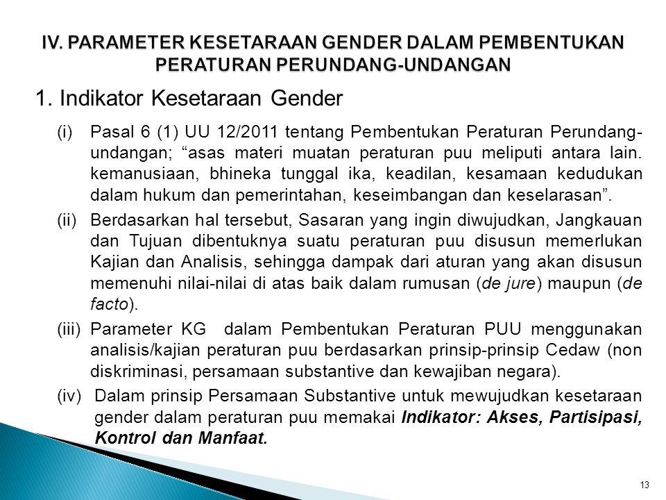 1.Indikator Kesetaraan Gender 13 (i)Pasal 6 (1) UU 12/2011 tentang Pembentukan Peraturan Perundang- undangan; asas materi muatan peraturan puu meliputi antara lain.