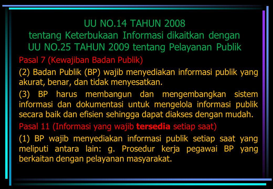 UU NO.14 TAHUN 2008 tentang Keterbukaan Informasi dikaitkan dengan UU NO.25 TAHUN 2009 tentang Pelayanan Publik Pasal 7 (Kewajiban Badan Publik) (2) B