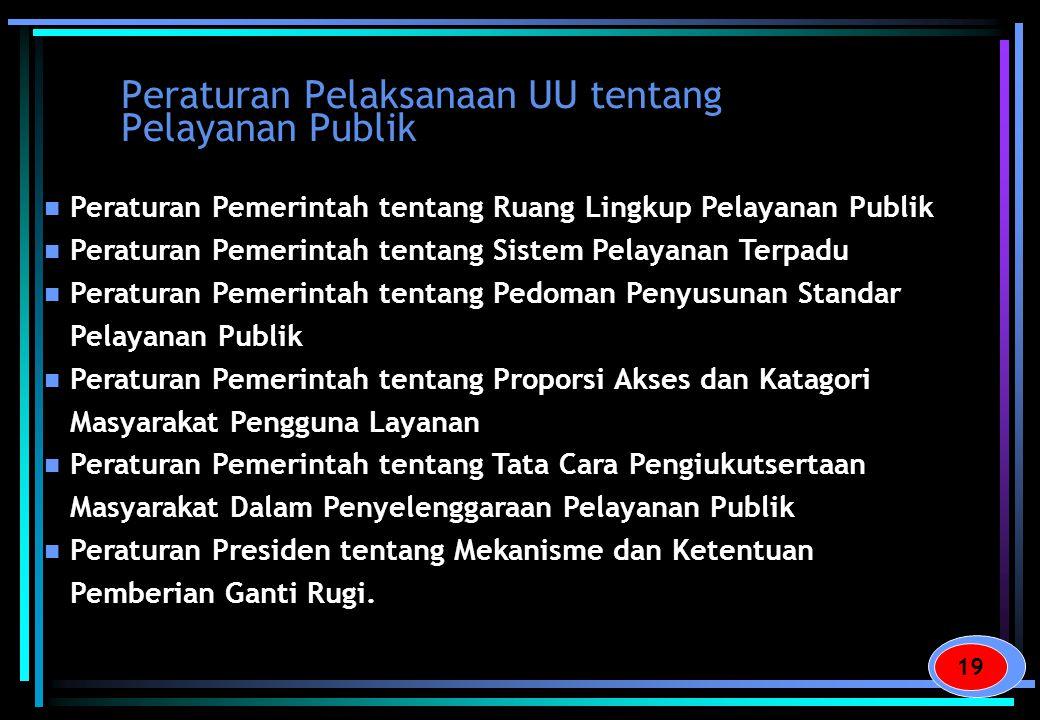 Peraturan Pelaksanaan UU tentang Pelayanan Publik  Peraturan Pemerintah tentang Ruang Lingkup Pelayanan Publik  Peraturan Pemerintah tentang Sistem