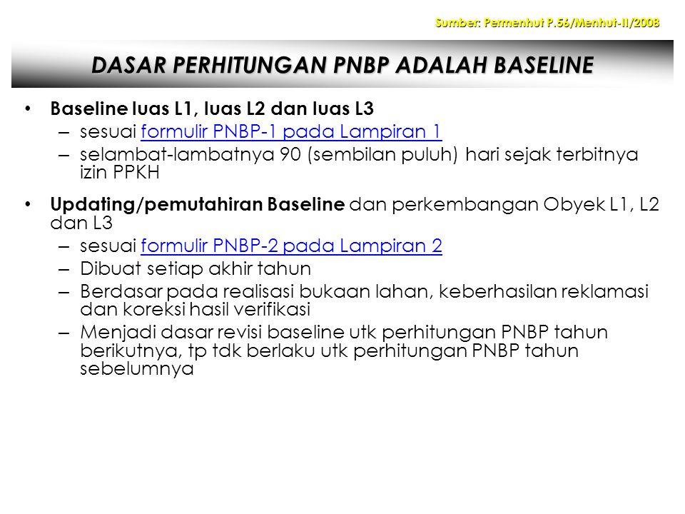 DASAR PERHITUNGAN PNBP ADALAH BASELINE • Baseline luas L1, luas L2 dan luas L3 – sesuai formulir PNBP-1 pada Lampiran 1formulir PNBP-1 pada Lampiran 1