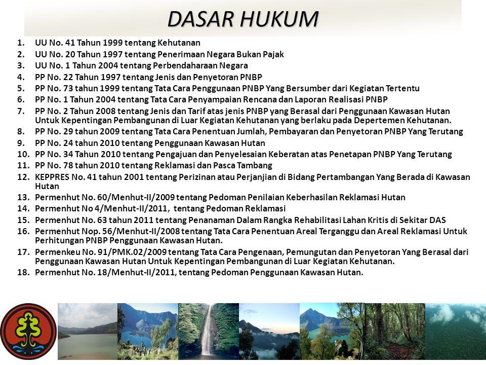 LATAR BELAKANG •Hutan sebagai modal pembangunan nasional memiliki manfaat ekologi, sosial budaya maupun ekonomi secara seimbang dan dinamis.