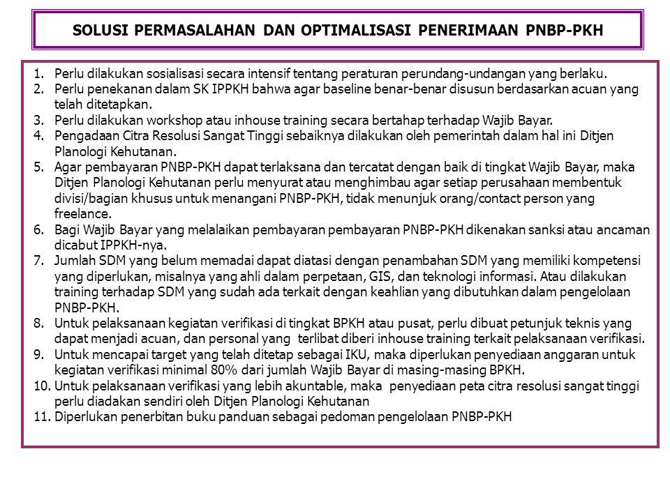 1.Perlu dilakukan sosialisasi secara intensif tentang peraturan perundang-undangan yang berlaku. 2.Perlu penekanan dalam SK IPPKH bahwa agar baseline