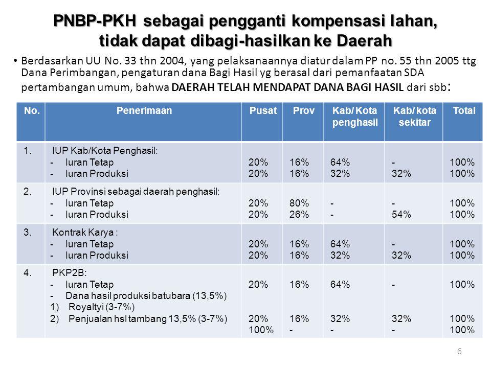 PNBP-PKH Penerimaan Negara Bukan Pajak Penggunaan Kawasan Hutan (PNBP-PKH) adalah : Penerimaan Negara Bukan Pajak yang berasal dari penggunaan kawasan hutan untuk kepentingan pembangunan di luar kegiatan kehutanan yang luas kawasan hutannya di atas 30% (tiga puluh persen).