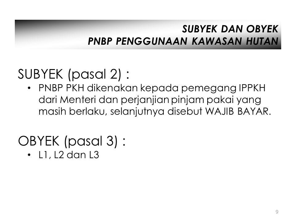 SUBYEK DAN OBYEK PNBP PENGGUNAAN KAWASAN HUTAN SUBYEK (pasal 2) : • PNBP PKH dikenakan kepada pemegang IPPKH dari Menteri dan perjanjian pinjam pakai