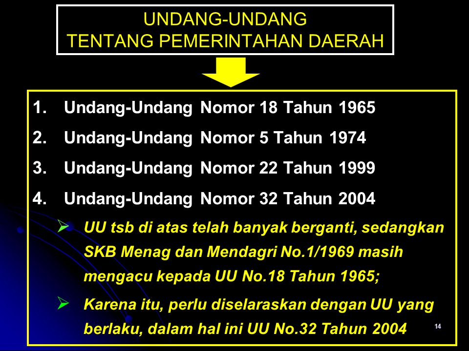 14 UNDANG-UNDANG TENTANG PEMERINTAHAN DAERAH 1. 1. Undang-Undang Nomor 18 Tahun 1965 2. 2. Undang-Undang Nomor 5 Tahun 1974 3. 3. Undang-Undang Nomor
