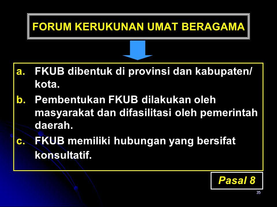 35 FORUM KERUKUNAN UMAT BERAGAMA a. a.FKUB dibentuk di provinsi dan kabupaten/ kota. b. b.Pembentukan FKUB dilakukan oleh masyarakat dan difasilitasi