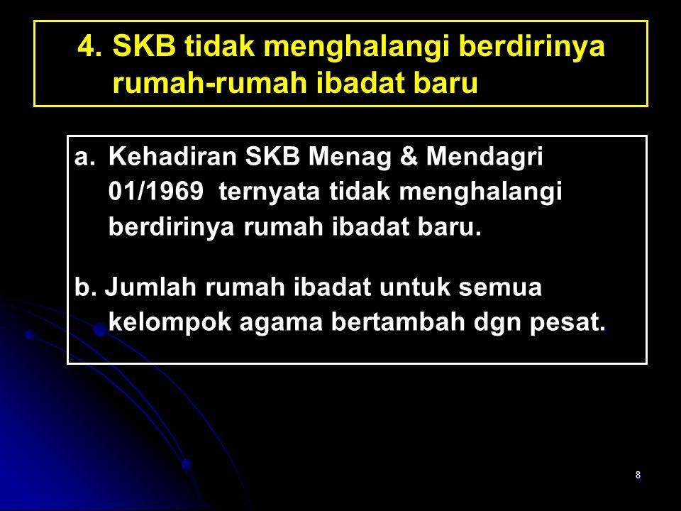 39 DALAM MEMBERDAYAKAN FKUB, DIBENTUK DEWAN PENASIHAT FKUB DI PROVINSI & KAB/KOTA.