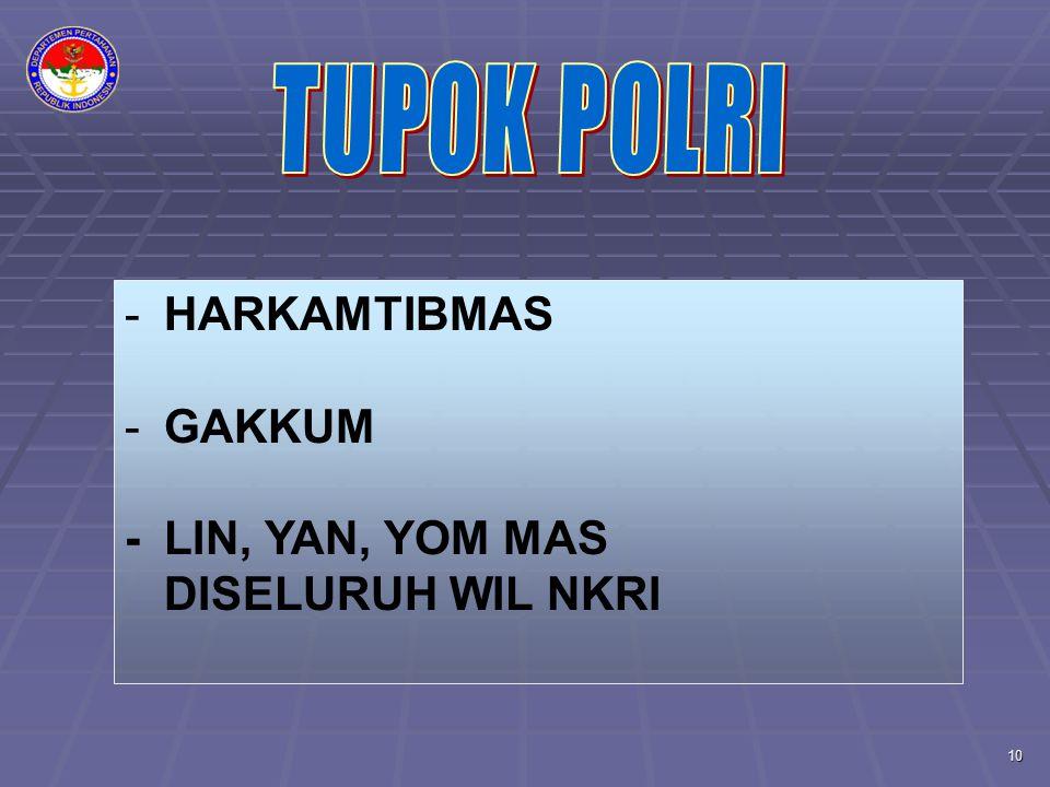 -HARKAMTIBMAS -GAKKUM -LIN, YAN, YOM MAS DISELURUH WIL NKRI 10