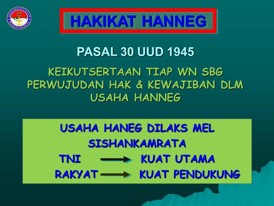 PASAL 30 UUD 1945 KEIKUTSERTAAN TIAP WN SBG PERWUJUDAN HAK & KEWAJIBAN DLM USAHA HANNEG HAKIKAT HANNEG USAHA HANEG DILAKS MEL SISHANKAMRATA TNI KUAT U