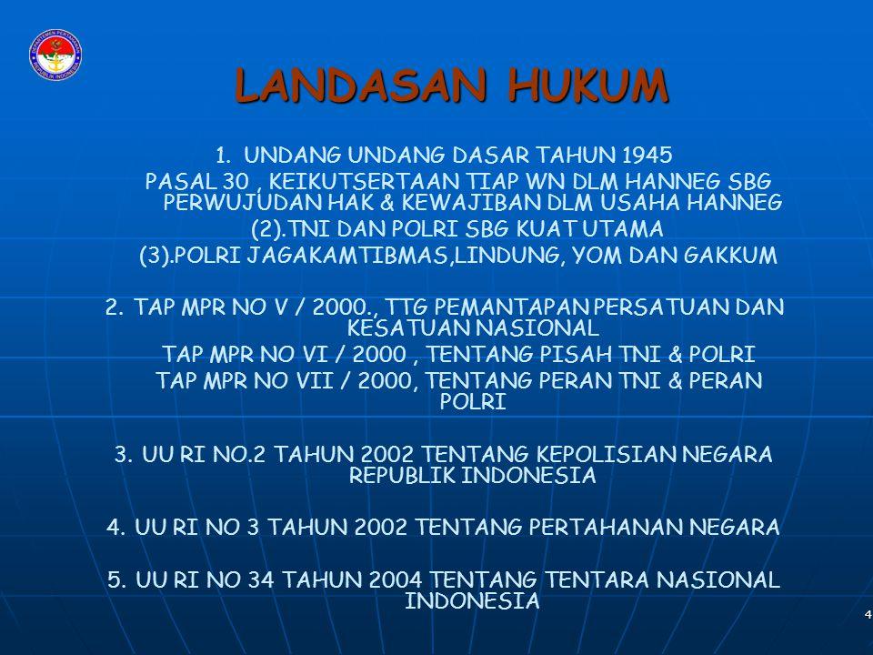 LANDASAN HUKUM 1.UNDANG UNDANG DASAR TAHUN 1945 PASAL 30, KEIKUTSERTAAN TIAP WN DLM HANNEG SBG PERWUJUDAN HAK & KEWAJIBAN DLM USAHA HANNEG (2).TNI DAN