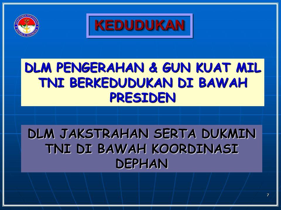 KEDUDUKANKEDUDUKAN DLM PENGERAHAN & GUN KUAT MIL TNI BERKEDUDUKAN DI BAWAH PRESIDEN DLM JAKSTRAHAN SERTA DUKMIN TNI DI BAWAH KOORDINASI DEPHAN 7