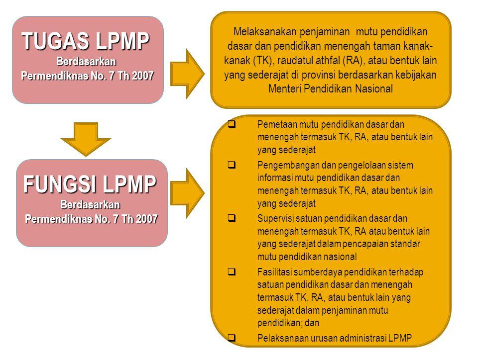 TUGAS LPMP Berdasarkan Permendiknas No. 7 Th 2007 Melaksanakan penjaminan mutu pendidikan dasar dan pendidikan menengah taman kanak- kanak (TK), rauda
