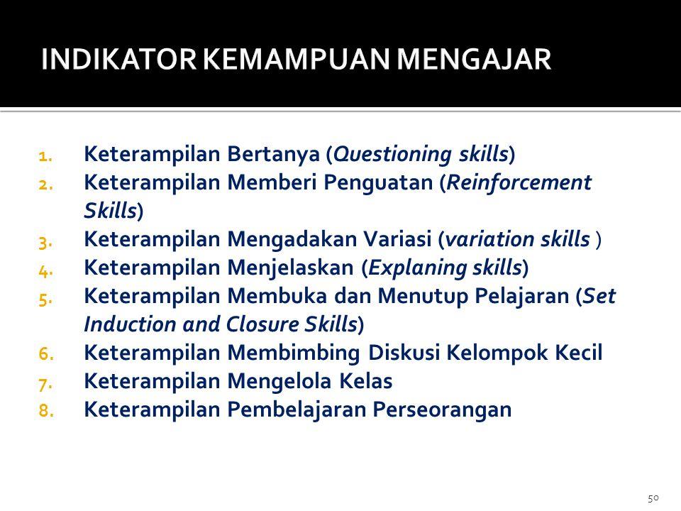 1. Keterampilan Bertanya (Questioning skills) 2. Keterampilan Memberi Penguatan (Reinforcement Skills) 3. Keterampilan Mengadakan Variasi (variation s