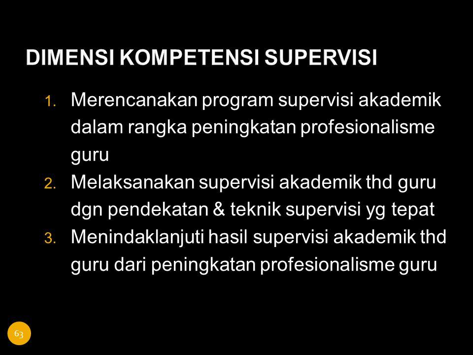 DIMENSI KOMPETENSI SUPERVISI 1. Merencanakan program supervisi akademik dalam rangka peningkatan profesionalisme guru 2. Melaksanakan supervisi akadem