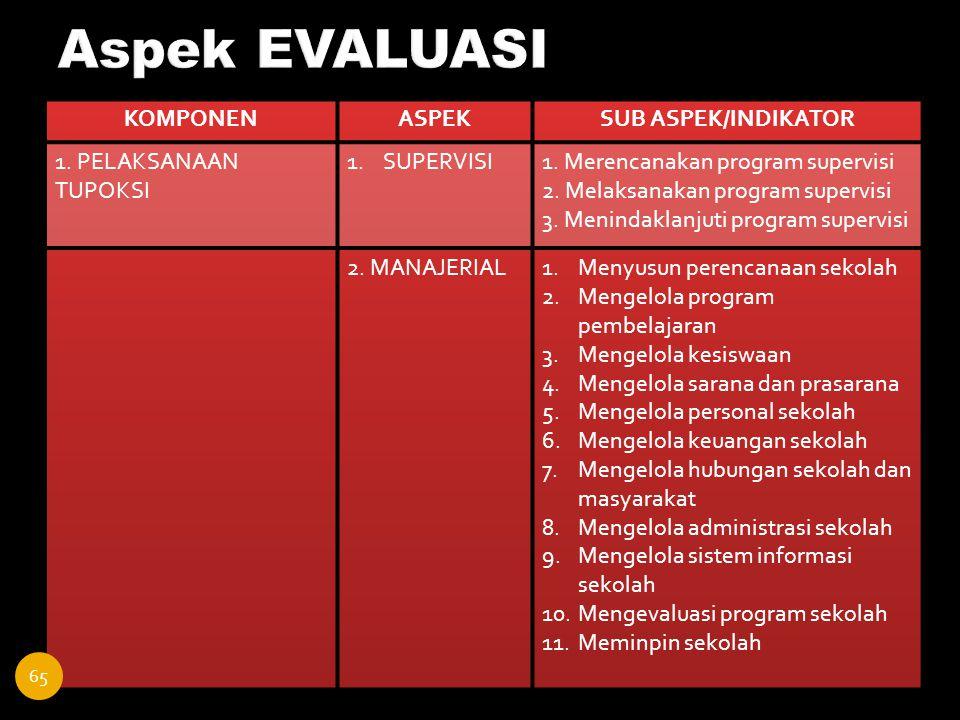 Aspek EVALUASI 65