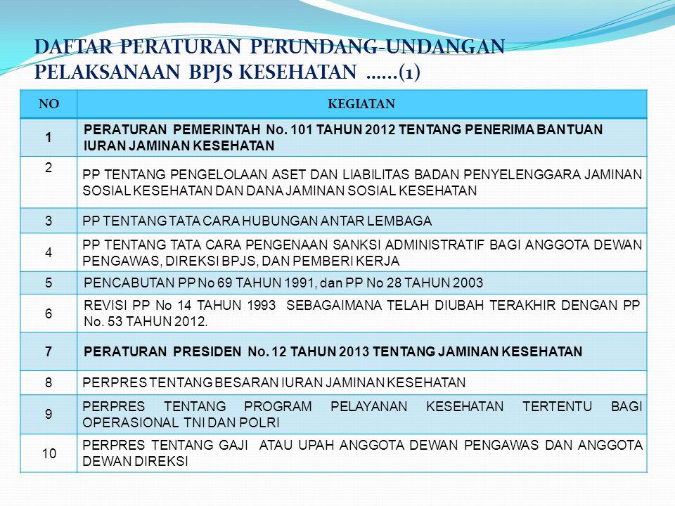 DAFTAR PERATURAN PERUNDANG-UNDANGAN PELAKSANAAN BPJS KESEHATAN …...(1) NOKEGIATAN 1 PERATURAN PEMERINTAH No. 101 TAHUN 2012 TENTANG PENERIMA BANTUAN I