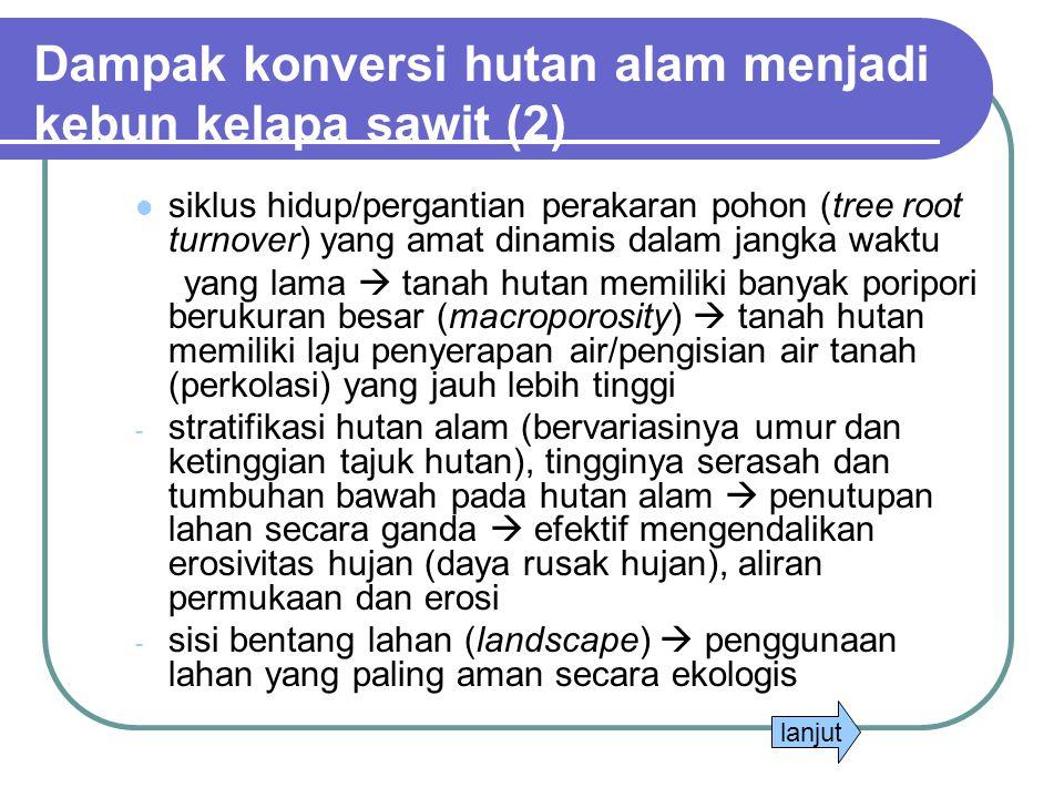 Dampak konversi hutan alam menjadi kebun kelapa sawit (2)  siklus hidup/pergantian perakaran pohon (tree root turnover) yang amat dinamis dalam jangk