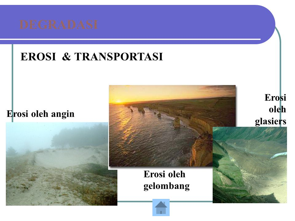 DEGRADASI EROSI & TRANSPORTASI Erosi oleh angin Erosi oleh gelombang Erosi oleh glasiers