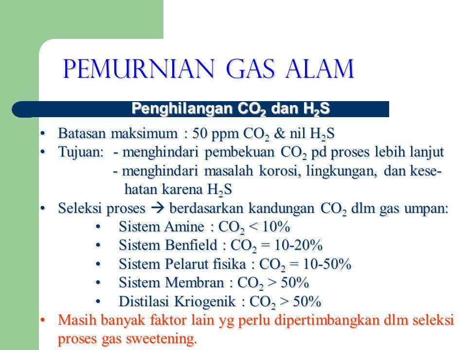 Pemurnian Gas Alam •Batasan maksimum : 50 ppm CO 2 & nil H 2 S •Tujuan: - menghindari pembekuan CO 2 pd proses lebih lanjut - menghindari masalah korosi, lingkungan, dan kese- - menghindari masalah korosi, lingkungan, dan kese- hatan karena H 2 S hatan karena H 2 S •Seleksi proses  berdasarkan kandungan CO 2 dlm gas umpan: •Sistem Amine : CO 2 < 10% •Sistem Benfield : CO 2 = 10-20% •Sistem Pelarut fisika : CO 2 = 10-50% •Sistem Membran : CO 2 > 50% •Distilasi Kriogenik : CO 2 > 50% •Masih banyak faktor lain yg perlu dipertimbangkan dlm seleksi proses gas sweetening.