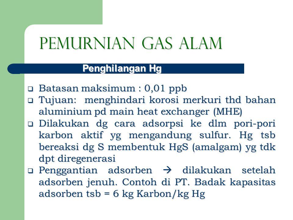 Pemurnian Gas Alam  Batasan maksimum : 0,01 ppb  Tujuan: menghindari korosi merkuri thd bahan aluminium pd main heat exchanger (MHE)  Dilakukan dg cara adsorpsi ke dlm pori-pori karbon aktif yg mengandung sulfur.