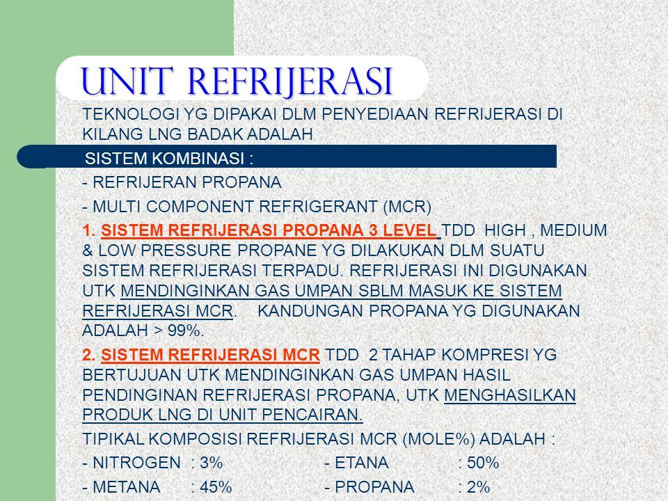 TEKNOLOGI YG DIPAKAI DLM PENYEDIAAN REFRIJERASI DI KILANG LNG BADAK ADALAH SISTEM KOMBINASI : - REFRIJERAN PROPANA - MULTI COMPONENT REFRIGERANT (MCR) 1.