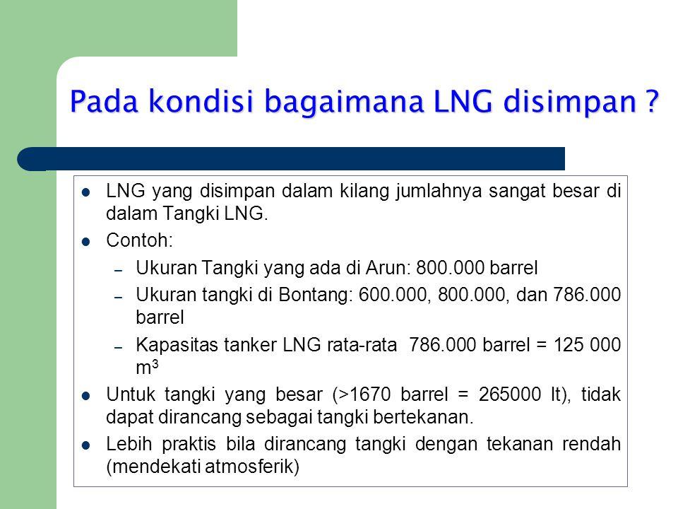 LNG yang disimpan dalam kilang jumlahnya sangat besar di dalam Tangki LNG.